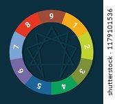 enneagram circle template...   Shutterstock .eps vector #1179101536