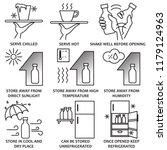 food and drink cautions symbols ... | Shutterstock .eps vector #1179124963