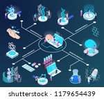 nano technology isometric... | Shutterstock .eps vector #1179654439