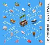 butchery sausage shop isometric ... | Shutterstock .eps vector #1179759289