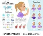 infographics of asthma.... | Shutterstock .eps vector #1181062843