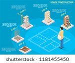 house construction infographic. ... | Shutterstock .eps vector #1181455450