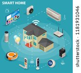 smart home iot internet of... | Shutterstock .eps vector #1181931046