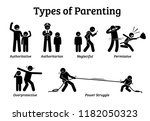 types of parenting style. stick ... | Shutterstock .eps vector #1182050323