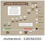 coffee type and calories... | Shutterstock .eps vector #1182462310