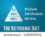 the ketogenic diet pyramid... | Shutterstock .eps vector #1183550533