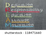 dedication  responsibility ...   Shutterstock . vector #118471660