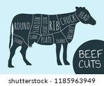 meat cuts. scheme of beef.... | Shutterstock .eps vector #1185963949