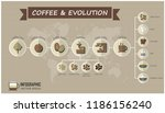 evolution of coffee infographic ... | Shutterstock .eps vector #1186156240