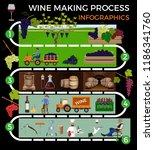 wine making process. vector... | Shutterstock .eps vector #1186341760