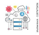 cloud computing technology... | Shutterstock .eps vector #1187672656