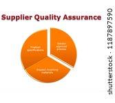 picture diagram of supplier... | Shutterstock . vector #1187897590