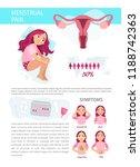 infographics treatment of...   Shutterstock .eps vector #1188742363