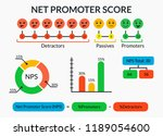 Net Promoter Score Infographic...