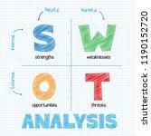 swot analysis vector sketch... | Shutterstock .eps vector #1190152720