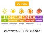 uv index chart infographic ... | Shutterstock . vector #1191000586