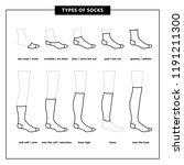 types of socks set. no show ...   Shutterstock .eps vector #1191211300