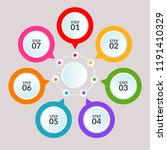infographic template of circle... | Shutterstock .eps vector #1191410329