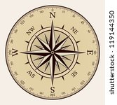 Vintage Compass Stock Vector HD Royalty Free 119144350