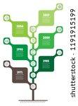 vertical timeline infographics... | Shutterstock .eps vector #1191915199