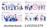vector illustrations of the... | Shutterstock .eps vector #1192531579