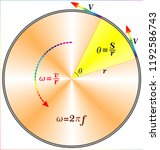 diagram of angular velocity  | Shutterstock .eps vector #1192586743