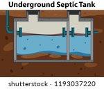 an underground septic tank... | Shutterstock .eps vector #1193037220