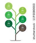 vertical timeline infographics... | Shutterstock .eps vector #1193080003