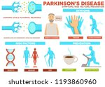 parkinson disease symptom risk... | Shutterstock .eps vector #1193860960