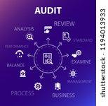 audit concept template. modern...