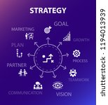 strategy concept template....