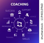 coaching concept template.... | Shutterstock .eps vector #1194013960