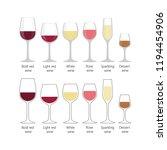 Types Of Wine Glasses Set....