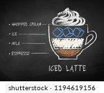 vector chalk drawn sketch of... | Shutterstock .eps vector #1194619156
