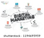 infographic design vector and ...   Shutterstock .eps vector #1194695959