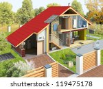 Rendering Of A House In A...