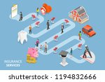 insurance options isometric... | Shutterstock . vector #1194832666