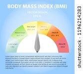 body mass index scales vector... | Shutterstock .eps vector #1196214283