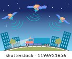 self driving truck. autonomous...   Shutterstock .eps vector #1196921656