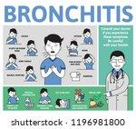 bronchitis symptoms and... | Shutterstock .eps vector #1196981800