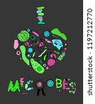 i love microbes. vertical... | Shutterstock .eps vector #1197212770