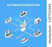 industrial robots isometric...   Shutterstock .eps vector #1197531343