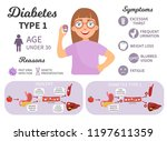 diabetes type 2 infographics.... | Shutterstock .eps vector #1197611359