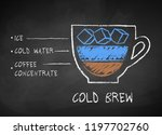 vector chalk drawn sketch of... | Shutterstock .eps vector #1197702760