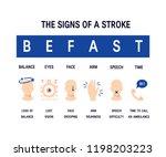 stroke symptoms. vector concept ... | Shutterstock .eps vector #1198203223