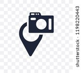 places to photograph... | Shutterstock .eps vector #1198220443