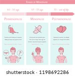 menopause stages. medical... | Shutterstock .eps vector #1198692286