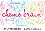 chemo brain word cloud | Shutterstock .eps vector #1198765189