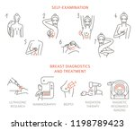 breast cancer  medical... | Shutterstock .eps vector #1198789423
