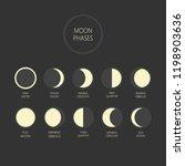 lunar phases vector... | Shutterstock .eps vector #1198903636